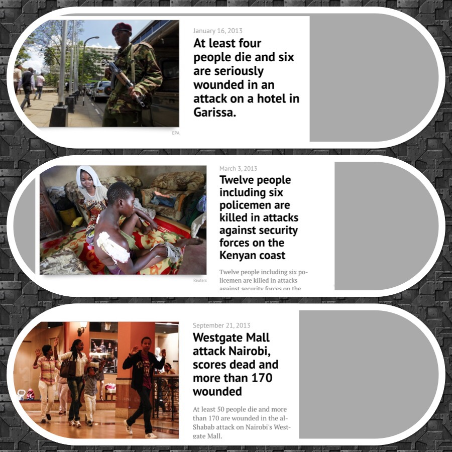 insecurity in kenya Insecurity in kenya it is the high time we accept the fact that kenya's  insecurity level has risen to a level that has seemed uncontrollable by the  security.